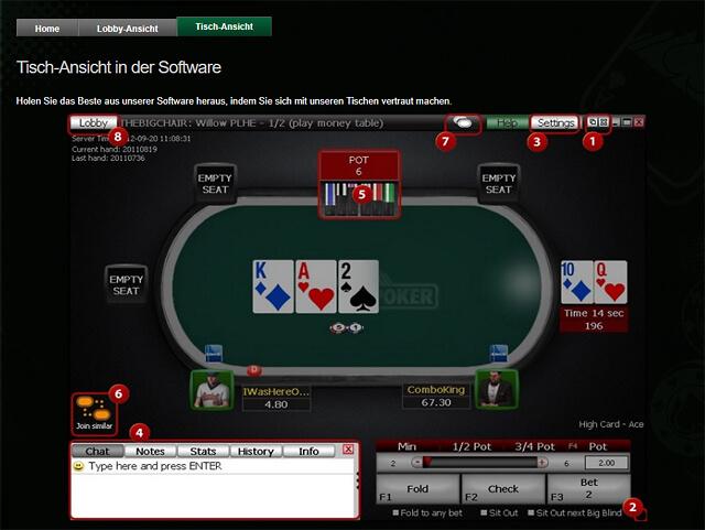 Ein Einblick in die erst kürzlich überarbeitete und aufgefrischte Software von Everest Poker (Quelle: Everest Poker)