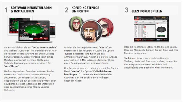 In drei Schritten zum pokernden Mitglied bei Pokerstars (Quelle: Pokerstars)